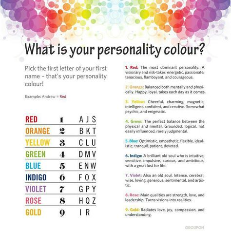 )o( Embracing the Goddess Forever )o(: Personality Colour