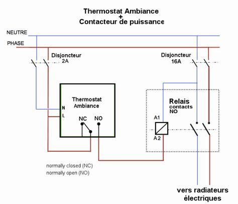 Contacteur Ou Relais De Puissance Contacteur De Puissance Pour Relayer Un Thermostat D Ambiance Contacteur Radiateur Electrique Electricite Generale