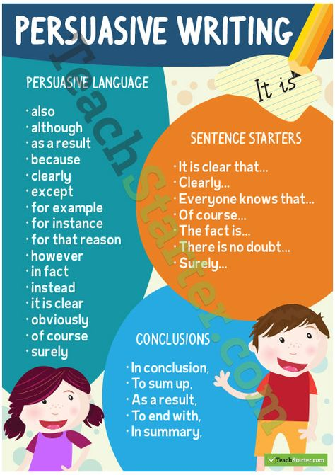 A poster for younger students using simpler language to introduce them to persuasive writing.
