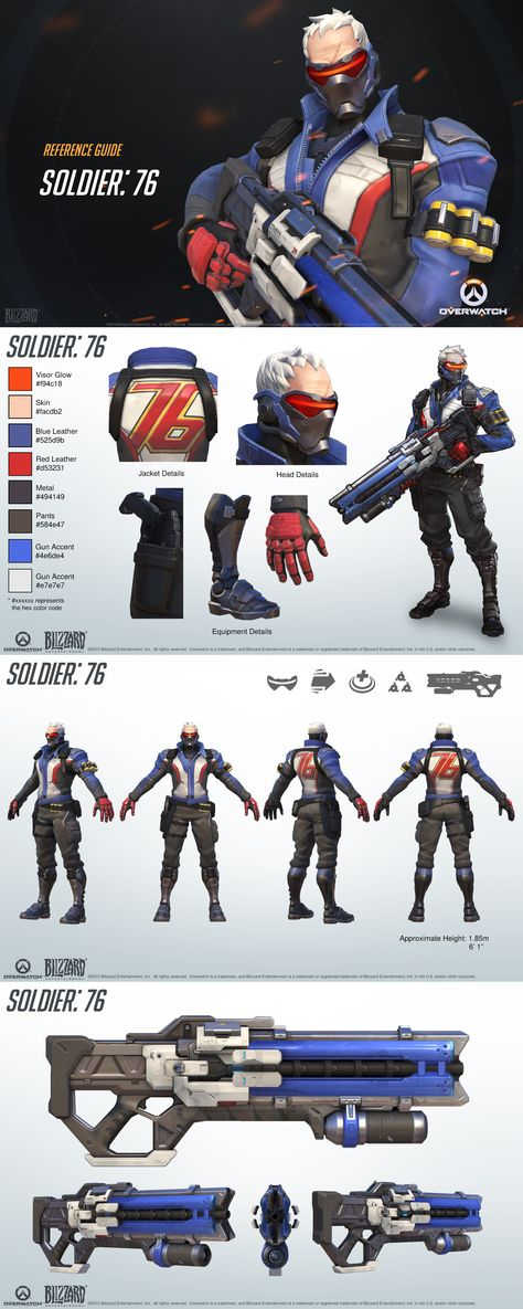 Overwatch Spotlight - Soldier: 76. The original commander of the Overwatch! Using his mercenary skills, he can gun down enemies and heal allies at the same time!