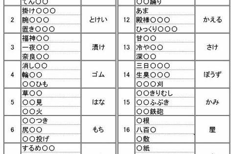 難読漢字クイズ食べ物編!難しい漢字の ...
