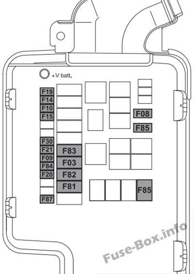 Alfa Romeo Mito 2015 2016 Fuse Box Diagram Alfa Romeo Mito Fuse Box Mito