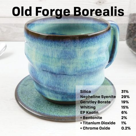 My New Favourite Glaze - Old Forge Creations