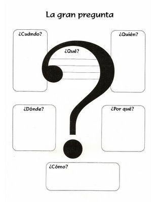 A2/B2 - Imagina que eres periodista y escribe una noticia de actualidad. Para redactar bien tu noticia asegúrate de responder a las preguntas de arriba. Puedes utilizar recursos como la impersonalidad y la voz pasiva, depende de tu enfoque.