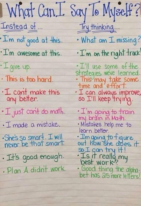 Great chart for developing self-esteem in the classroom.