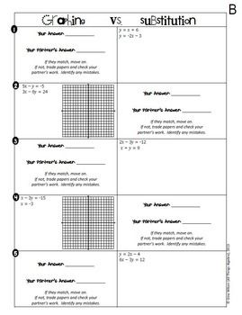 Systems Of Equations Graphing Vs Substitution Partner Activity Systems Of Equations Equations Graphing