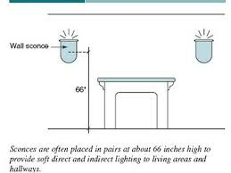 Image Result For Sconce Mounting Height Diagram Bathroom Light Fixtures Bathroom Lighting Sconces