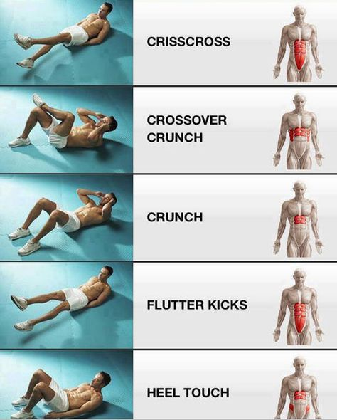 what ab muscles are worked by each exercise