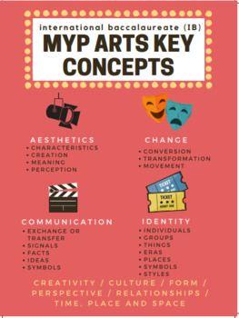 IB MYP arts key concepts poster   IB   Art, Poster, Concept