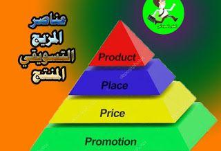 كنا قد تناولنا في مقالات سابقة عناصر المزيج التسويقي الاربعة Marketing Mix عنصر الترويج Promotion و عنصر المكان Pla Marketing Mix Marketing Projects To Try