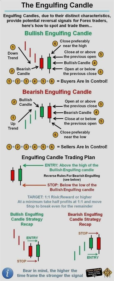 bitcoin day trading strategies reddit