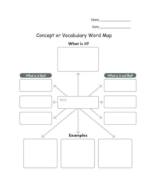Skills Worksheet Concept Mapping Concept Map Template Mind Map Template Concept Map