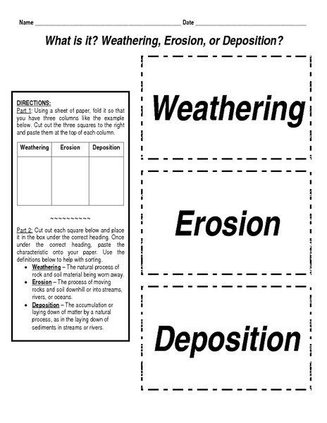Weathering And Erosion Worksheets 4th Grade Weathering And Erosion Weathering And Erosion Worksheet Weathering Erosion Deposition Erosion worksheets 4th grade