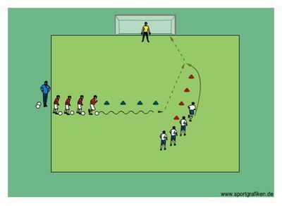 This Free Youth Soccer Drills Database Contains 900 Exercises Designed By Soccer Experts For College Hig Soccer Coaching Soccer Drills For Kids Soccer Drills