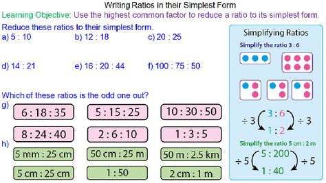 simplest form in ratio  Writing Ratios in their Simplest Form | Common factors, Key ...