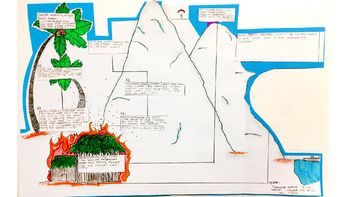 Lord Of The Flies Island Map Map Activities Island Map Map