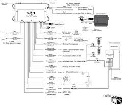 Viper Wiring Diagram 3100 - Data Wiring Diagrams | ElectricaPinterest