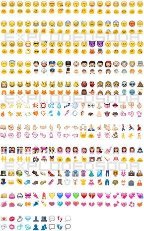 Ever Wonder What Ios Emoji Looks Like On Android Or Google Hangout Or What Your Android Google Hangout Emoticons Look Like On In 2020 Ios Emoji Emoji Drawings Emoji