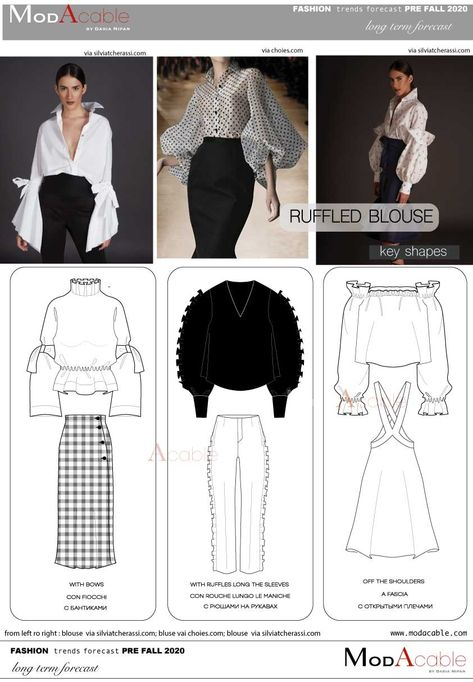 Pre Fall 2020 trend Ruffled Blouse - ModaCable Source by jkorulipas fashion trends