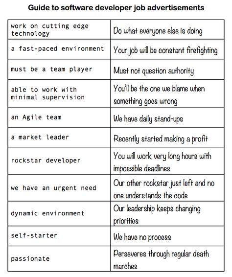 Pin by Emre Sokullu on work Pinterest - software developer job description