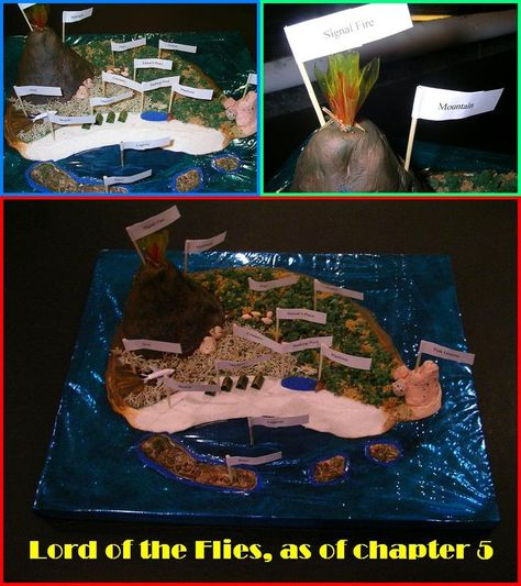 For The English Project This Is The Map Portion Create A Map Of The Island With Some 3 D Elements Lord Of The Flies English Projects Survival Project