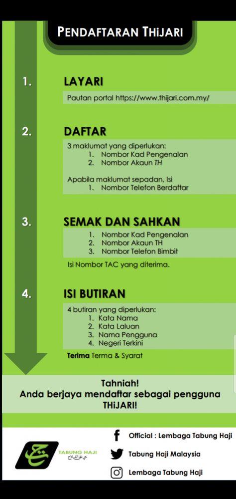 Thijari Daftar Semak Baki Tabung Haji Online In 2020 Online Screenshots