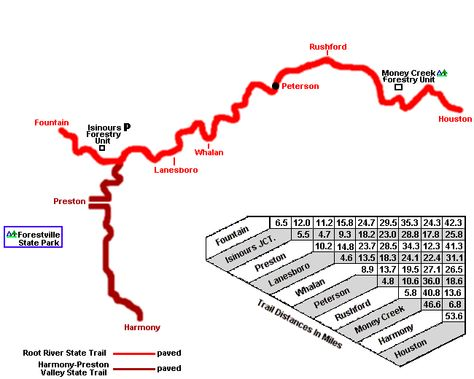 Root River State Trail Harmony Preston Valley State Trail Bike