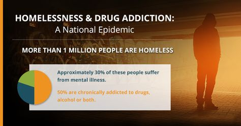 Chemical Dependency Homelessness