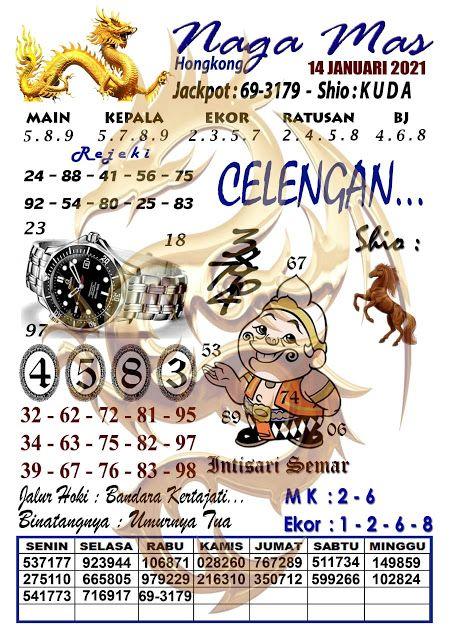Prediksi Pencari Hoki : prediksi, pencari, Pencari, Sabtu, IlmuSosial.id