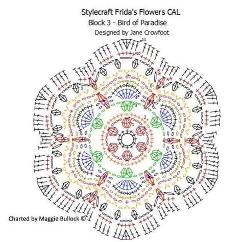 Pin by Evelin Tamm on Heegeldamine | Crochet diagram