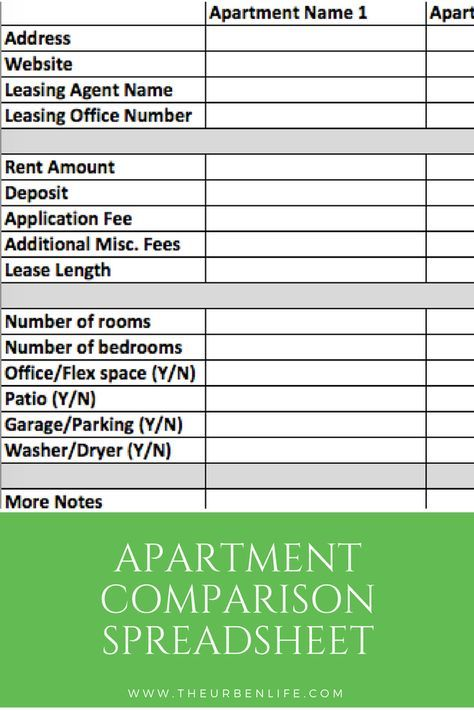 Moving Series Apartment Searching Tips The Urben Life