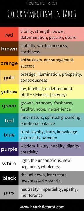 Color Symbolism in Tarot #tarottips #tarotnumerology