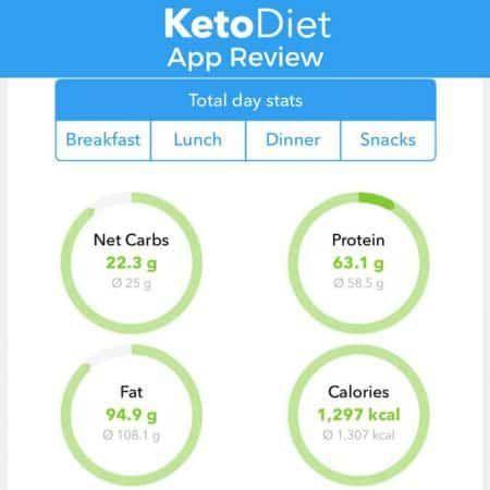 Keto Diet App Low Carb App Keto Diet App Low Carb App Diet Apps