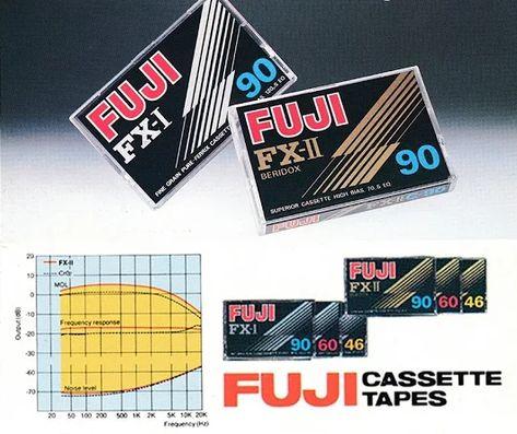 FX-II BERIDOX | FUJI 1979