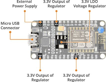 ESP8266 NodeMCU Hardware Specifications - Power Supply | ARDUINO in