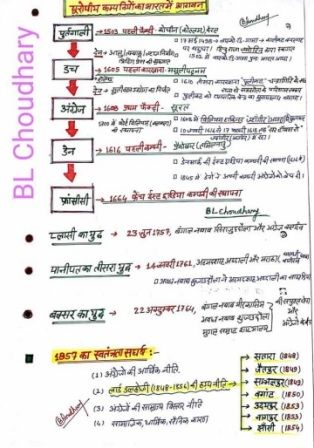 Handwritten Notes of 1857 Revolution in Hindi PDF Download