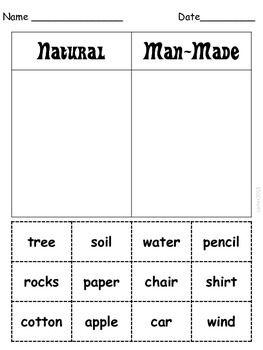 Natural Vs Man Made Resources Teaching Materials Science Natural Resources Activities Natural Resources Anchor Chart