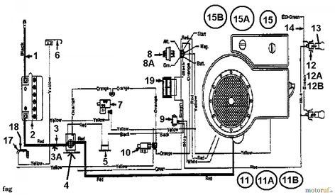 Pin By Gus Bell On Electrical Diagram Diagram Electrical Diagram Lawn Tractor