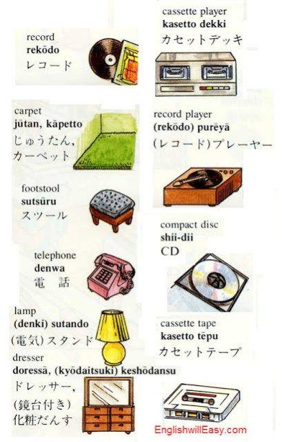 House 家 Learn Japanese Com Imagens Palavras Japonesas