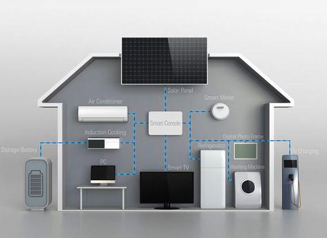 Best smart home gadgets of 2016
