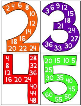 Affiches Multiplication Multiplication Posters Multiplication