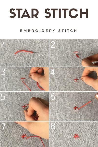 How To Embroider A Star : embroider, T-Shirt, Embroidery, Tshirt,, Patterns,, Jeans