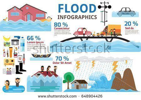 Flood Disaster Infographics Brochure Elements Of Flood Disaster