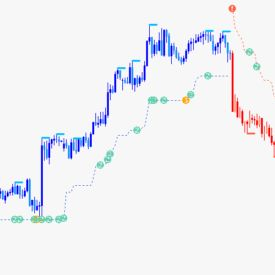 Supertrend Candles Indicator For Metatrader 4 Candles Forex
