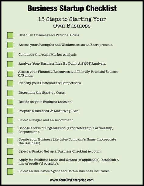 Business Startup Checklist  Ready to take the leap into entrepreneurship? Learn
