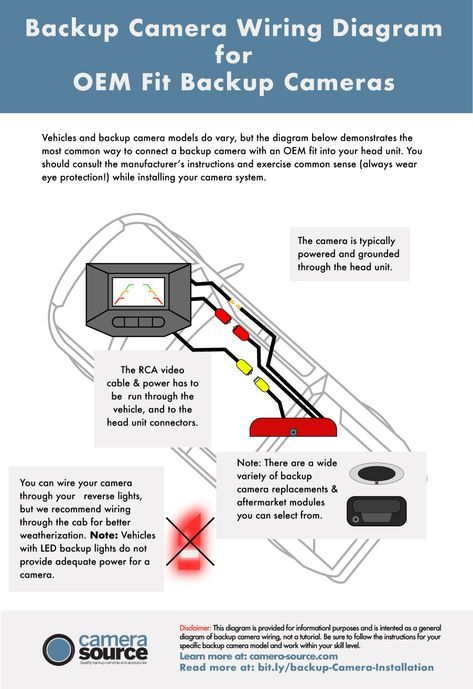 Car Reverse Camera Wiring Guide
