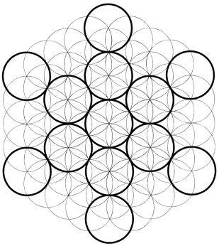 Symbolism Flower Of Life Heilige Geometrie Symbole Geometrie Kunst Heilige Geometrie