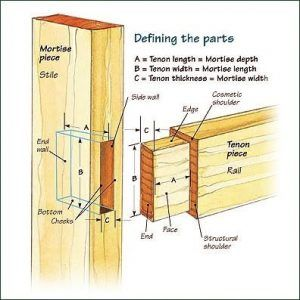 Furniture Joinery Details Joinery Details Wallpaper Furniture