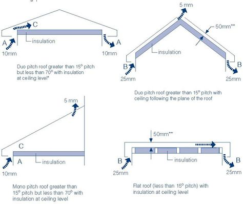 5ac670bdcc643a12367af1919ffd82a7 kneer sud wiring diagram,sud \u2022 indy500 co  at honlapkeszites.co