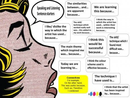 sentence starters, art literacy. This could be used to have students sum up the semester or peer review class  portfolios.